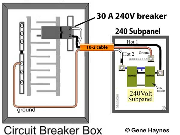 sub panel breaker box wiring diagram isolator schematic