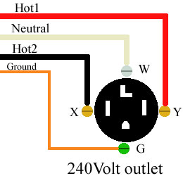 What Is 220 Volt Wiring Used For