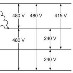 480v 3 Phase Motor Wiring Diagram Hunger Games Plot Blog Data Schema 277v Schematic