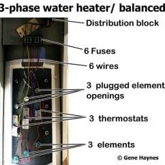 3 Phase Electric Water Heater Wiring Diagram Split Ac Psc Thermostat All Data 480v Immersion 240 Single