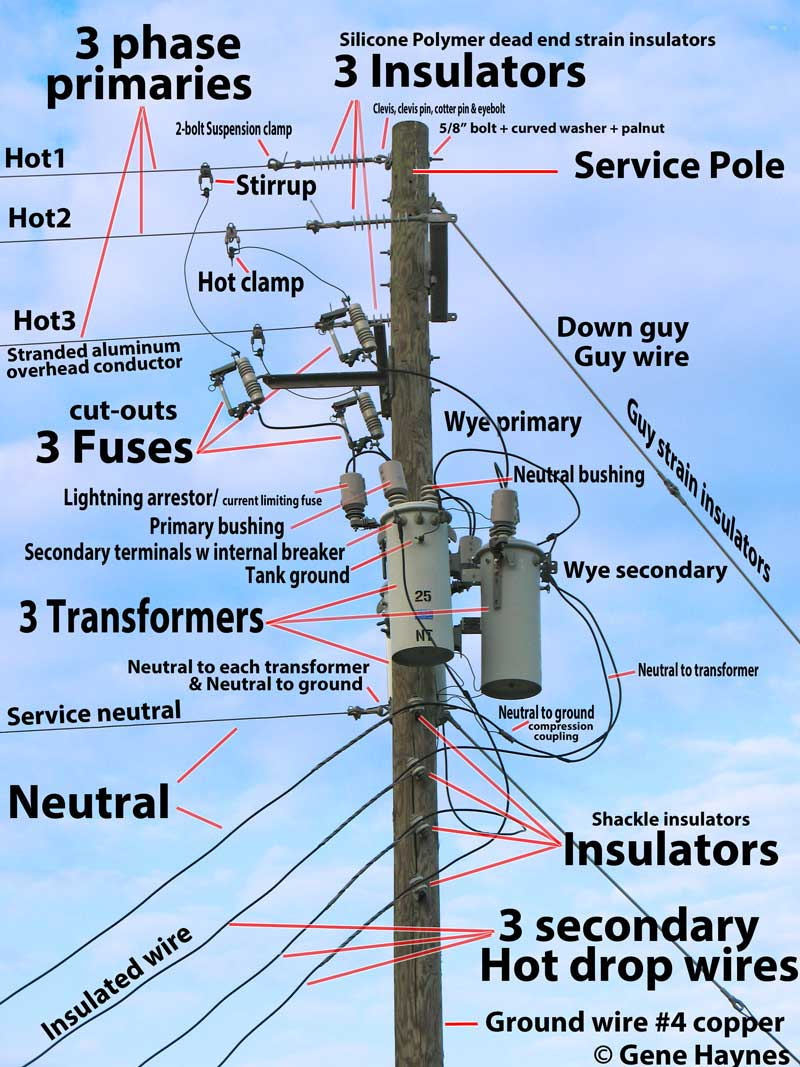 hight resolution of parts on electric pole
