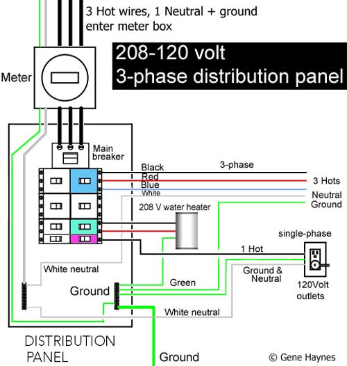 🏆 diagram in pictures database 120 208 volt space heater