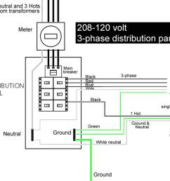 wiring diagram moreover wiring 240v to 120v likewise sub panel120 208 volt wiring diagram free picture [ 1400 x 1236 Pixel ]