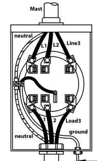 Meter Box Wiring Diagram Electric Meter Wiring Diagram Wiring