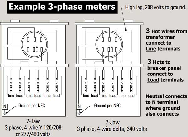 meter box wiring diagram nz simple of human eye 120v 25 images 3 phase meters 2 600 120 208 volt 4 wire simonand