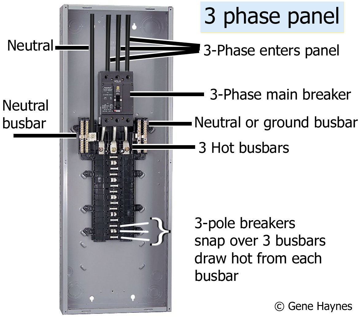 3 Phase Breaker Box Diagram Trusted Wiring Diagrams Panel Three Example Electrical