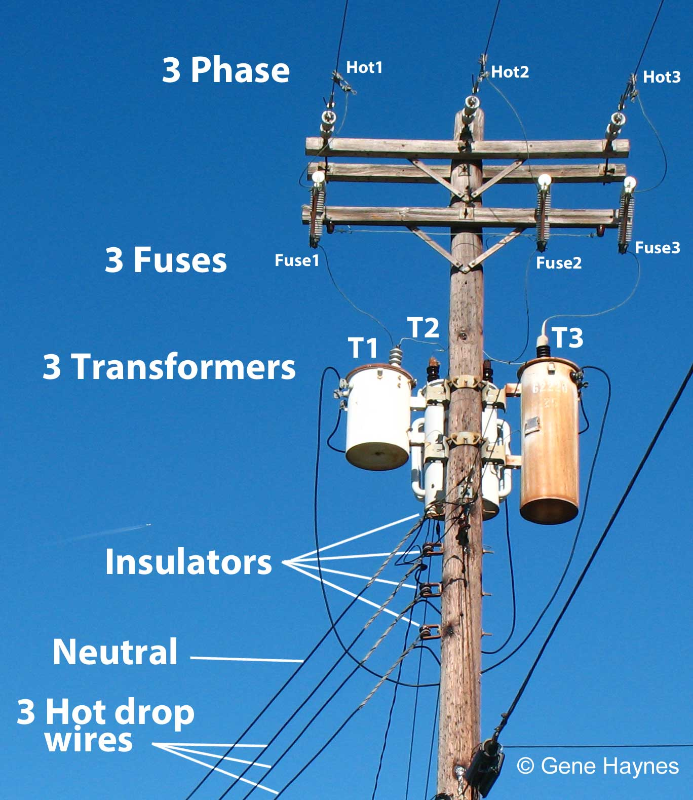 hight resolution of 3 phase power larger image