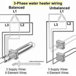 Immersion Heater Thermostat Wiring Diagram Pioneer Deh P2900mp 2 3 Phase All Data