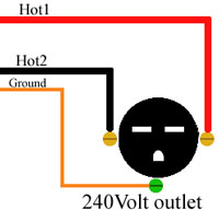mg tf horn wiring diagram dodge ignition switch 3 prong receptacle how to wire 240 volt outlets and plugs3 30 amp dryer