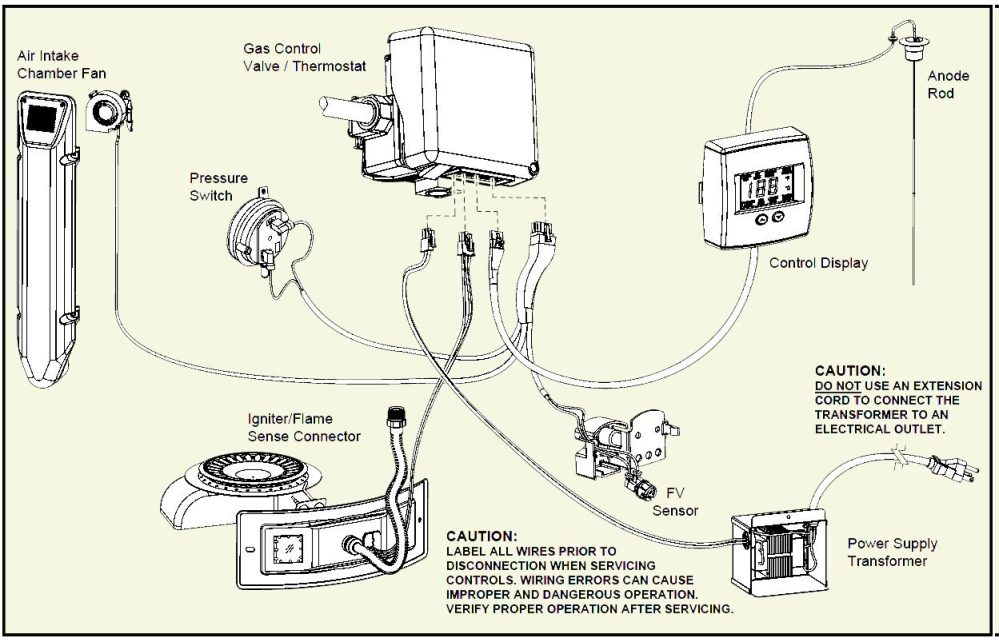 medium resolution of smith heater wiring diagram wiring diagram featuredsmith heater wiring diagram wiring diagrams the ao smith water