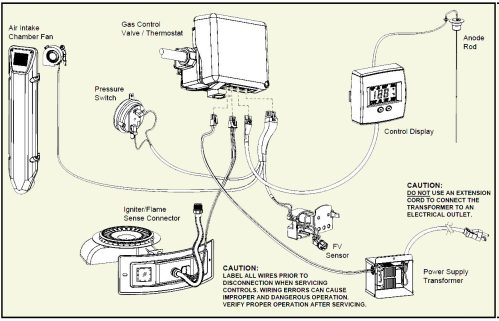 small resolution of smith heater wiring diagram wiring diagram featuredsmith heater wiring diagram wiring diagrams the ao smith water