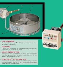 whirlpool hot water heater part diagram [ 1399 x 1200 Pixel ]