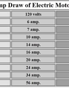See motor amp draw chart wattage consumption for motors timer electrical ratings also countdown horsepower rh waterheatertimer