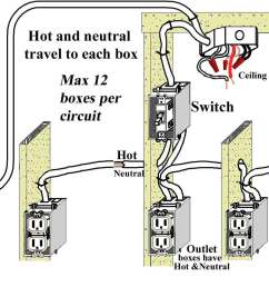 basic house wiring wiring diagram mega basic house wiring 101 [ 2000 x 944 Pixel ]