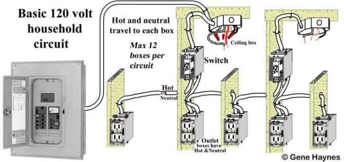 basic wiring of a house  wiring diagram  electricity