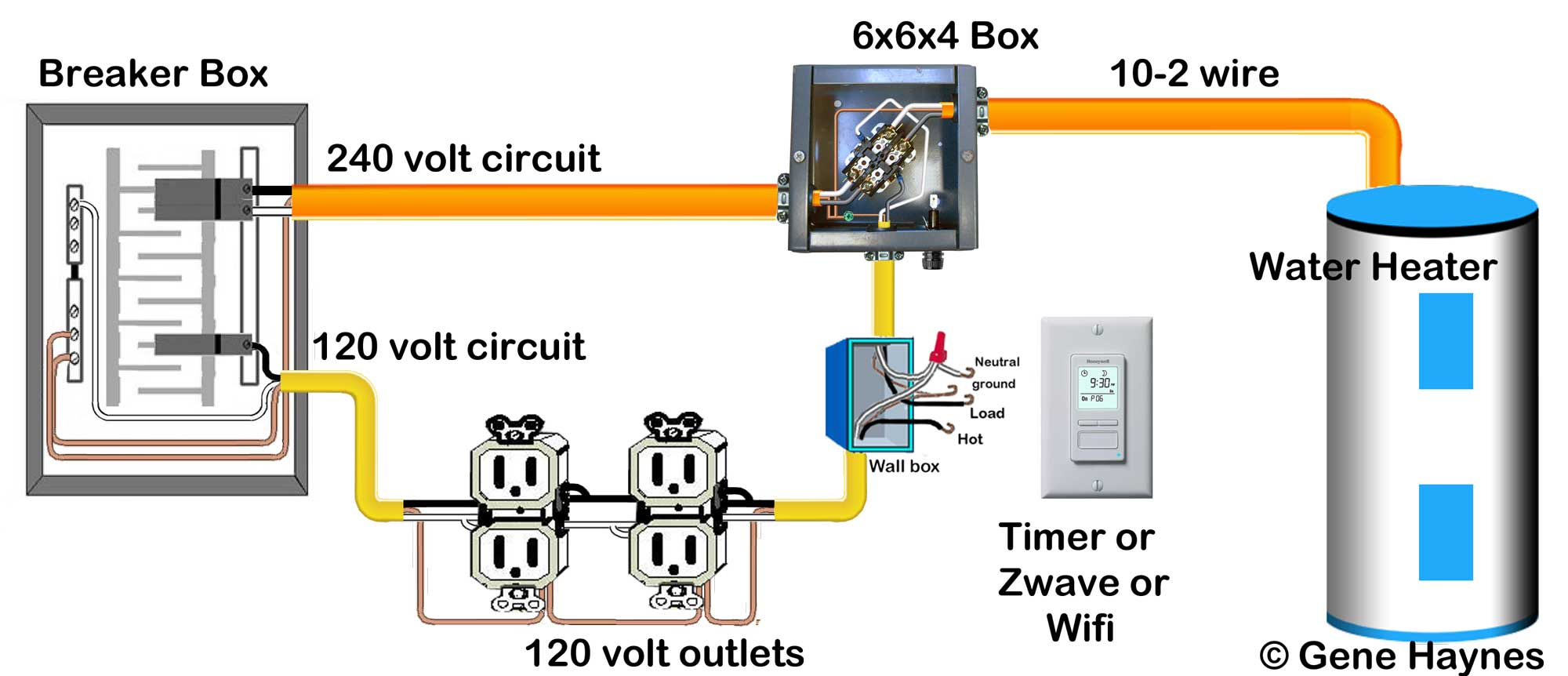 hight resolution of 240 volt circuits can be controlled by 120v using a contactor this lets you install timer or home automation device to any 240 volt circuit