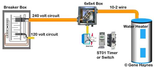 small resolution of understanding the basic 120 240 volt ac circuit is important for electric wiring