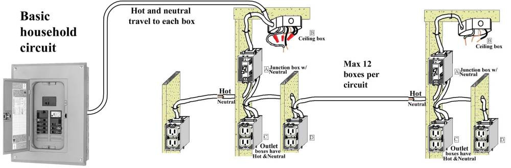 medium resolution of simple home wiring wiring diagrams horn relay wiring diagram basic house wiring 101