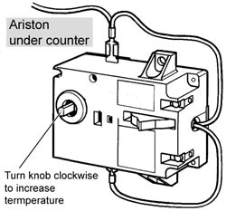 Adjust thermostat on hot water heater: