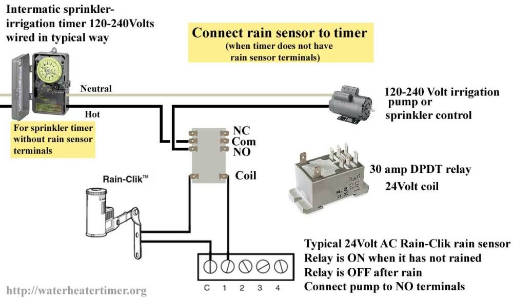 medium resolution of how to wire pin timers rh waterheatertimer org 24 volt ac wiring diagram belarus 24 volt relay wiring diagram
