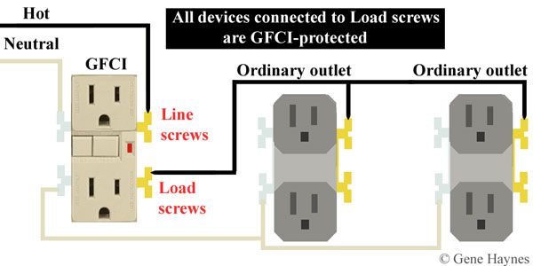 ground fault wiring diagram how to install and troubleshoot gfci