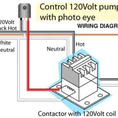 Contactor Wiring Diagram Single Phase Lighting Household India Pdf Great Installation Of And Photocell Box Rh 31 Pfotenpower Ev De