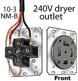 Electric Work How To Wire 240 Volt Outlets And Plugs