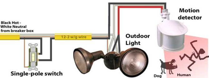 how to wire motion sensor/ occupancy sensors