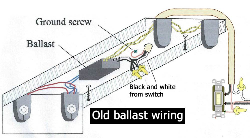 medium resolution of larger image old 2 bulb ballast with wall switch