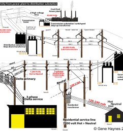 names of parts on electric pole wiring diagram star delta starter star delta wiring diagram with [ 1800 x 1693 Pixel ]