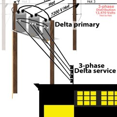 2 Phase Transformer Wiring Diagram Draw Venn In Word How To Identify Larger Image