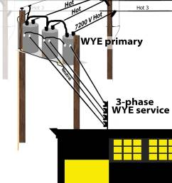 how to identify transformer wiring power line transformer diagram [ 1800 x 2461 Pixel ]