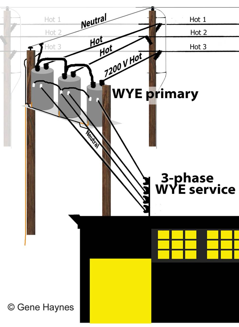 medium resolution of how to identify transformer wiring power line transformer diagram