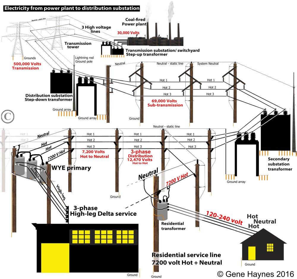 medium resolution of what is high leg delta 215 208 230 volt wiring diagram