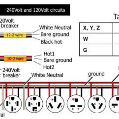 120v Plug Wiring Diagram Photosynthesis And Cellular Respiration Cycle 230v All Data How To Wire 240 Volt Outlets Plugs L520