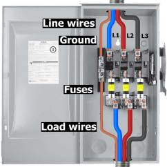 Fuse Switch Wiring Diagram Narva Rocker Ac Disconnect For Unfused Schema Diagramac Non Fused