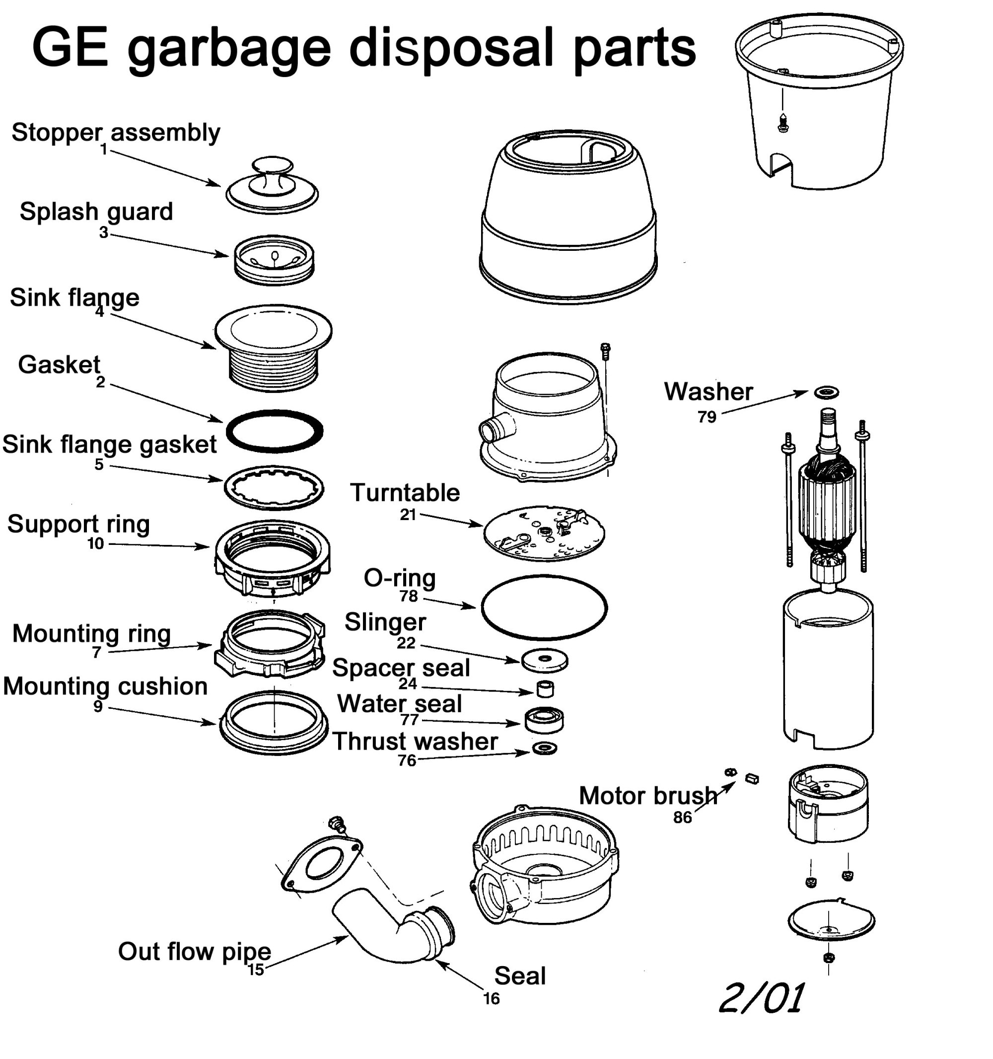 hight resolution of exploded image of ge parts