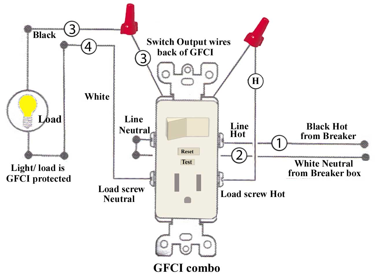 hight resolution of how to install and troubleshoot gfci gfci wiring multiple outlets diagram gfci combination wiring larger image