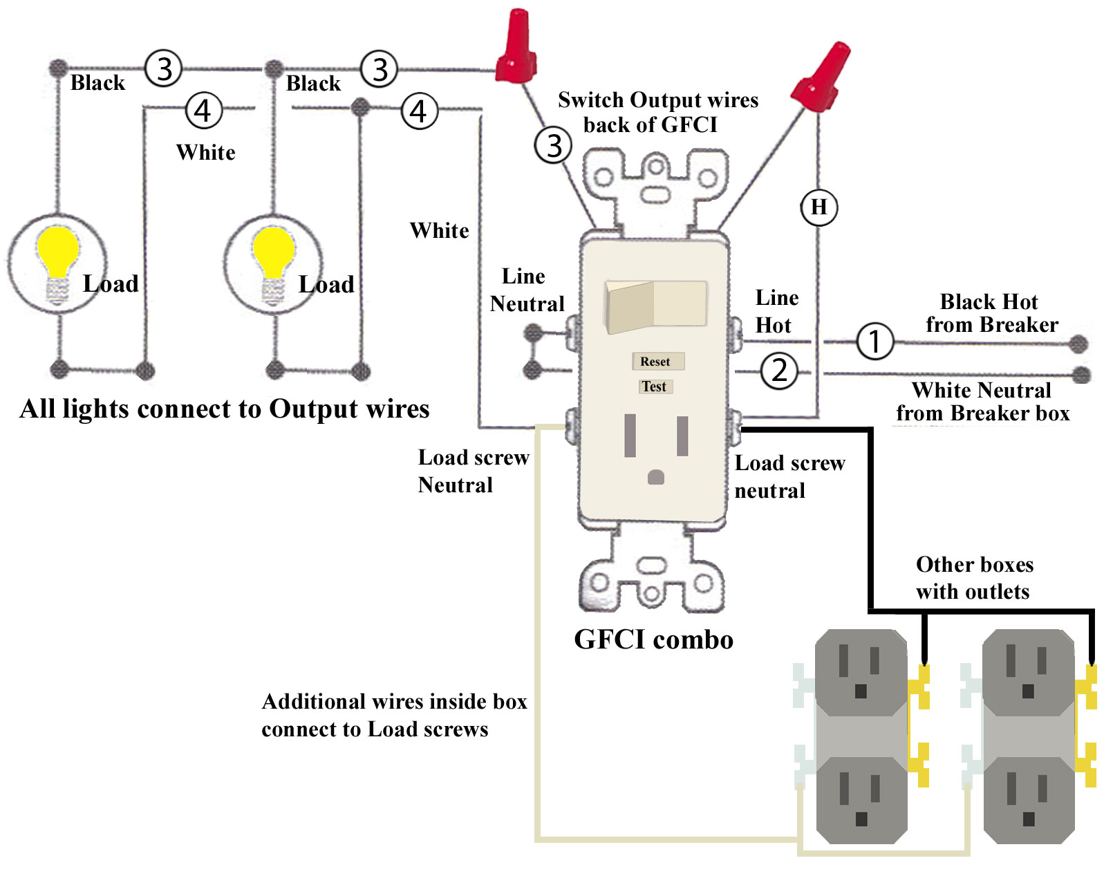 leviton combination switch outlet wiring diagram free software gfci schematic for best library receptacle combo 6 wire
