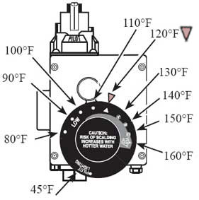 2001 Ford F 150 Coolant Temp Sensor Location moreover 5 9l Cummins Engine Diagram additionally Reznor also T6773613 Trying replace 8045 20 w 8145 20 need furthermore Stratocasterwiring. on thermostat schematic