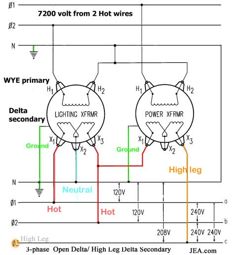 high leg delta wiring diagram wiring diagram