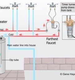 hot water circulating pump wiring diagram wiring diagram note taco hot water circulating pump wiring [ 1200 x 958 Pixel ]