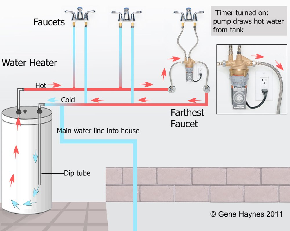 medium resolution of full image laing pump off typical installation at faucet system with timer turned off cold water available immediately but wait for hot water