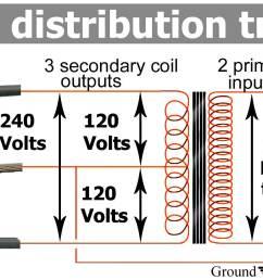 house transformer wiring wiring diagrams konsult house transformer wiring [ 2265 x 903 Pixel ]
