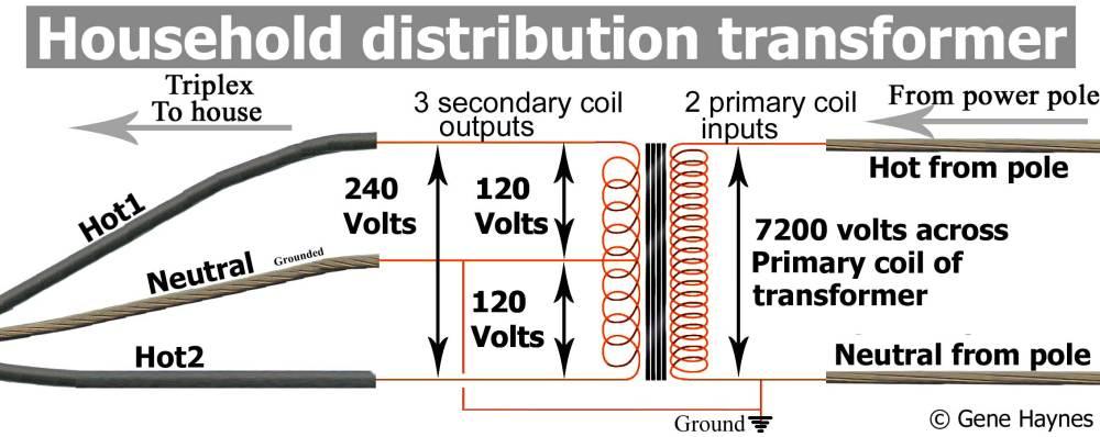 medium resolution of house transformer wiring wiring diagrams konsult house transformer wiring