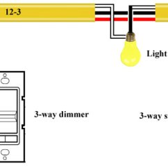 Leviton Slide Dimmer Wiring Diagram For A Four Way Switch With Multiple Lights How To Wire 3