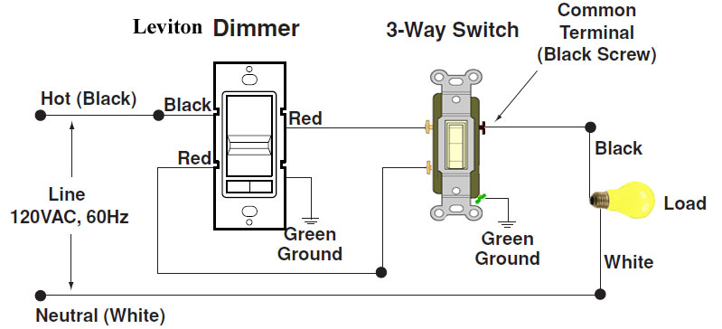 leviton 3 way dimmer wiring diagram Leviton Dimmer Wiring Diagram how to wire 3 way dimmer leviton dimmer wiring diagram