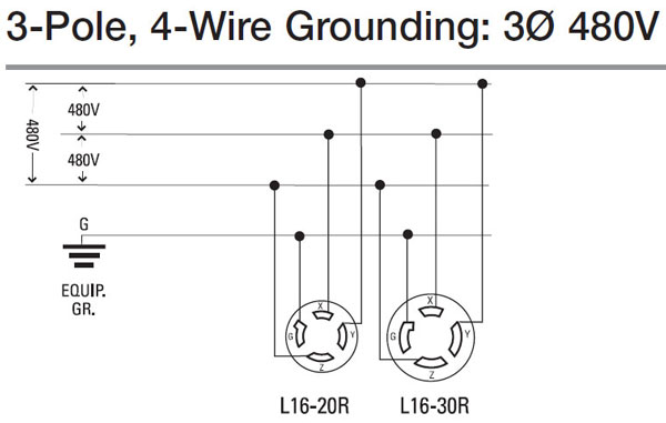 50 Amp Twist Lock Wiring Diagram How To Wire 240 Volt Outlets And Plugs