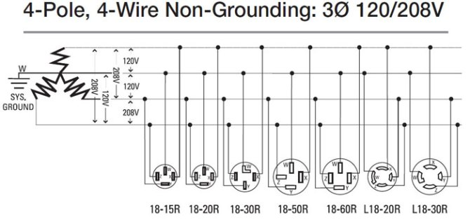 what is 208 volts
