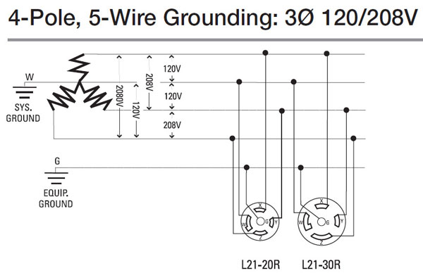 3 Wire Plug Diagram Wiring Wiring Diagram And Schematics